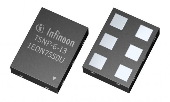 Flip chip gate driver package boosts power density
