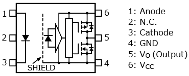 Launch of photocouplers for IGBTs and MOSFETs gate drive that are thin, support high temperature operations, and can be mounted on the back side of a board or where height is limited : TLP5751H, TLP5752H, TLP5754H