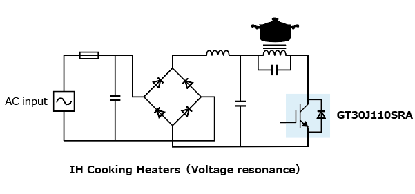 A discrete IGBT that helps reduce the power consumption and radiated emissions of home  appliances : GT30J110SRA