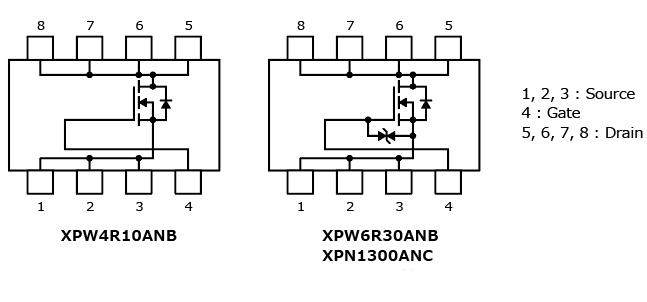 Lineup expansion of 100 V N-channel power MOSFETs that help to reduce the size of automotive equipment : XPW4R10ANB, XPW6R30ANB, XPN1300ANC